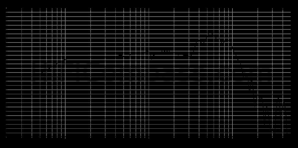 mw19p-4_315mm_2v_0grad