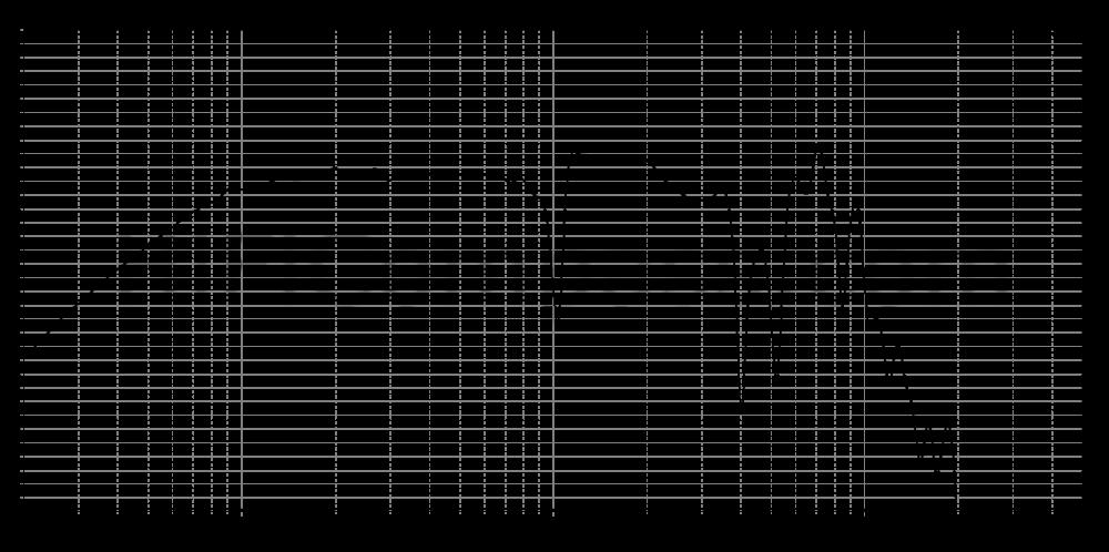 mw19p-4_20mm_2v_0grad